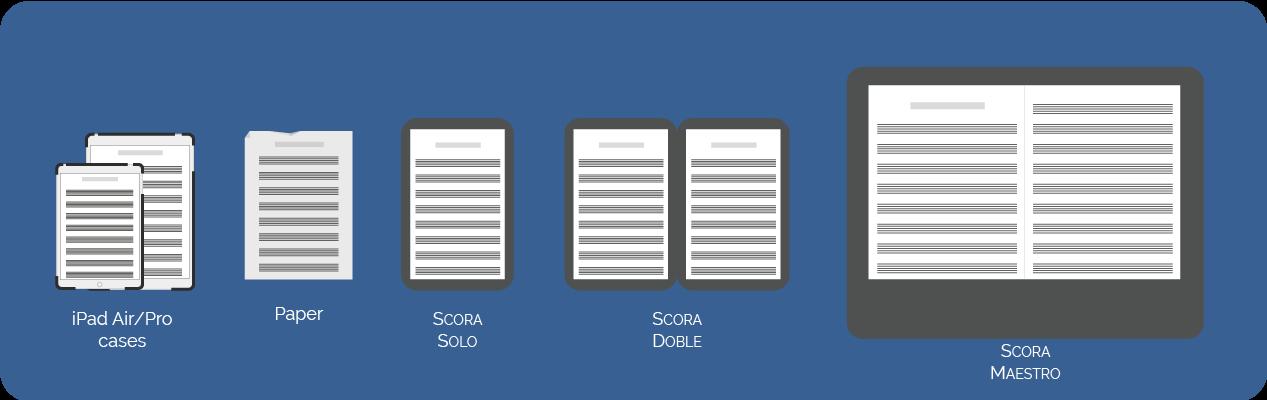 Scora hardware lineup